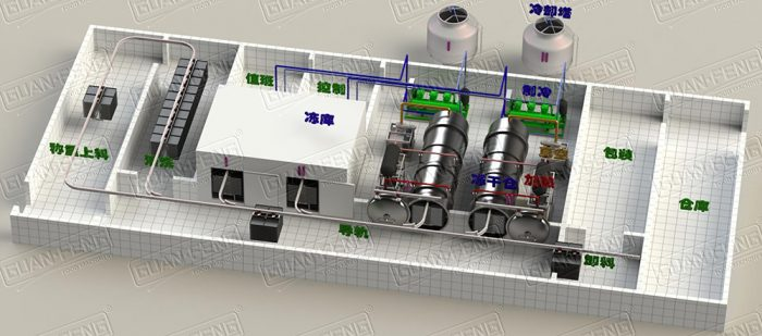 Fruit Drying Machine | Fruit Drying Solution Supplier